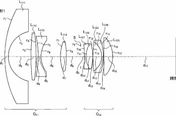Tamron-10mm-f2.8-fisheye-lens-patent