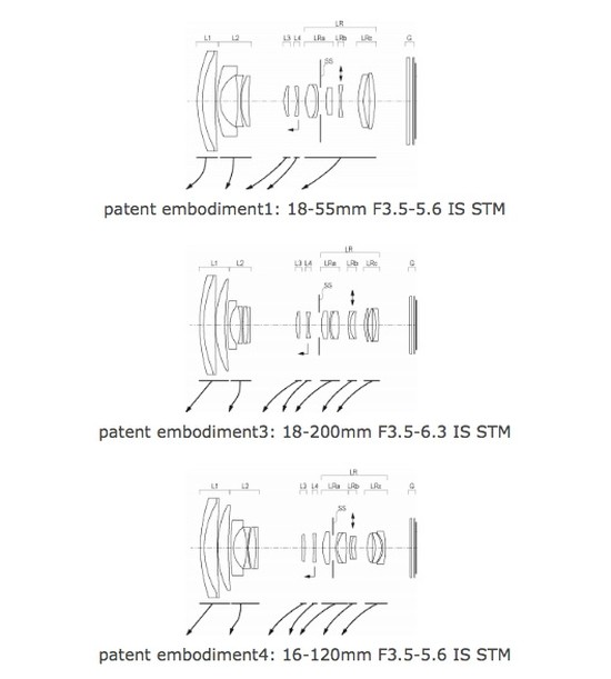 canon_patents_eos_m_system
