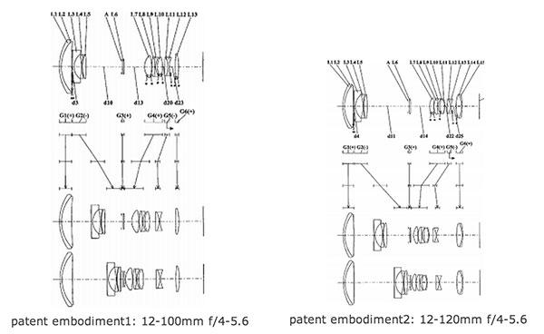panasonic-12-100-120mm-lens-patent