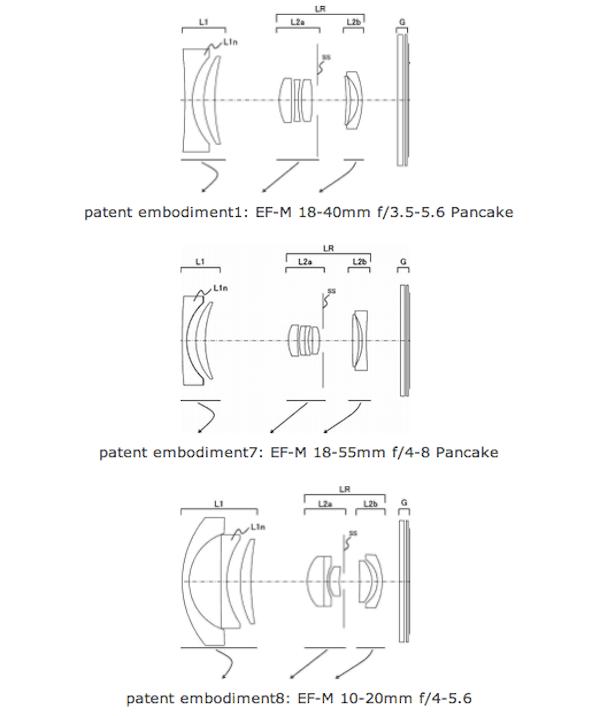 canon-pancake-ef-m-lens-patents