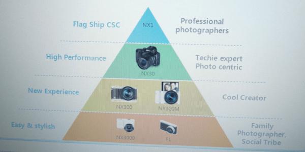 samsung-nx1-f1-lens-rumors