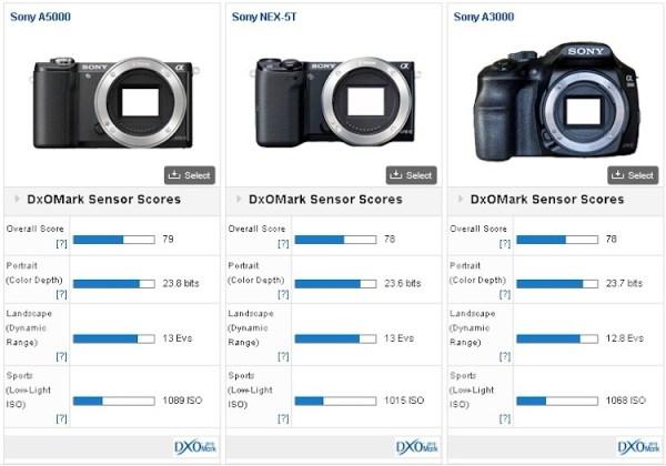 sony-a5000-vs-nex-3n-vs-a3000