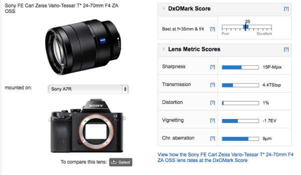 sony-fe-24-70mm-f4-lens-review