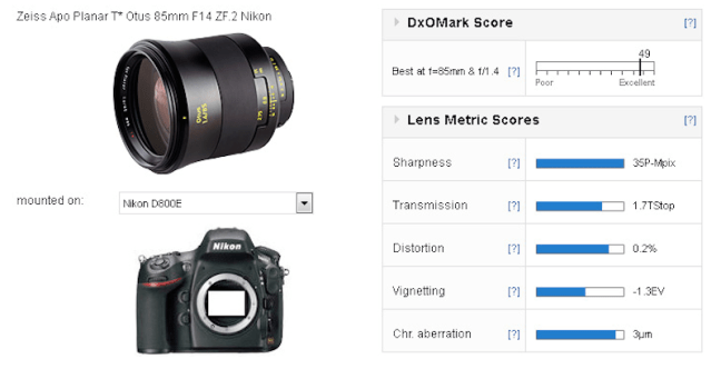 zeiss-otus-85mm-f1-4-lens-review-test-results