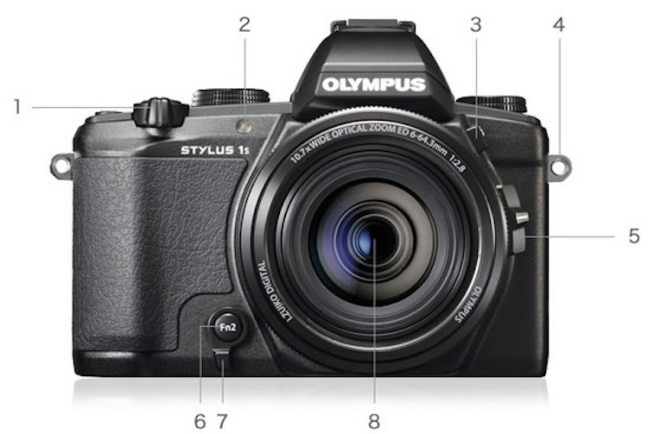 olympus-stylus-1s-announced