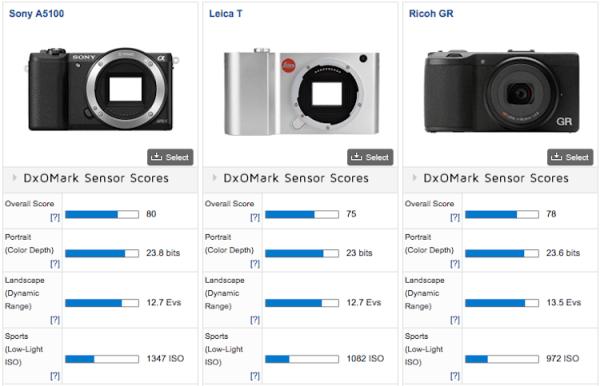 Leica-T-Typ-701-mirrorless-camera-DxOMark-comparison