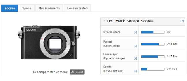 panasonic-gm5-sensor-review-test-score