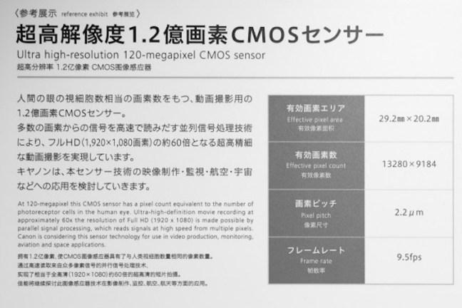 canon-120mp-sensor