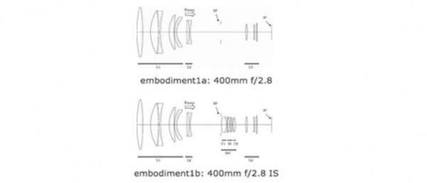 canon-patent-for-external-image-stabilisation-unit