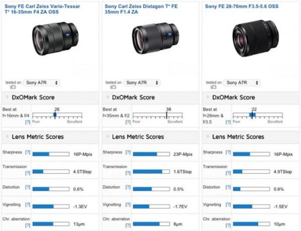 zeiss-distagon-t-fe-35mm-f1-4-za-lens-comparison-00