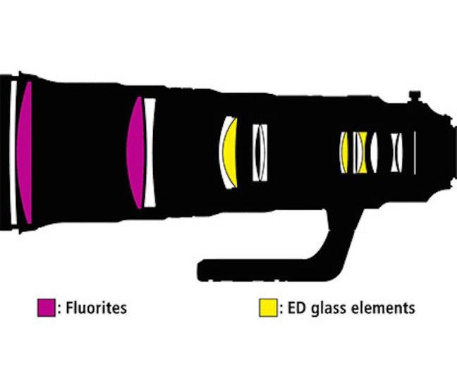 AF-S-NIKKOR-500MM-F4E-FL-ED-VR-lens-design