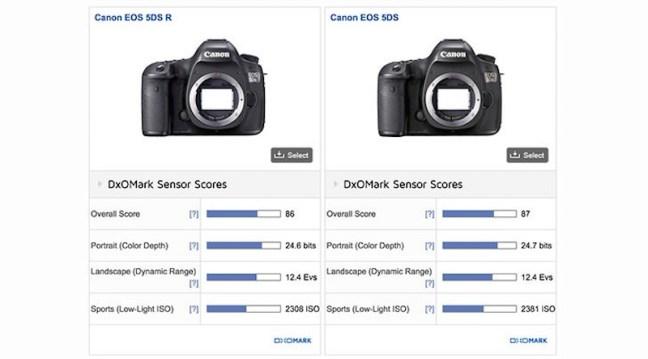 canon-eos-5ds-eos-5ds-r-sensor-review-dxomark-score