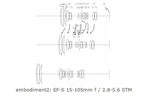 canon-patent-for-ef-15-105mm-f2-8-5-6-lens