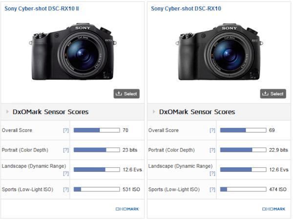 Sony_RX10_II-vs-RX10