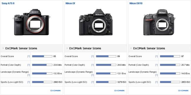 Sony-A7S-II-vs-Nikon-Df-vs-Nikon-D810-comparison