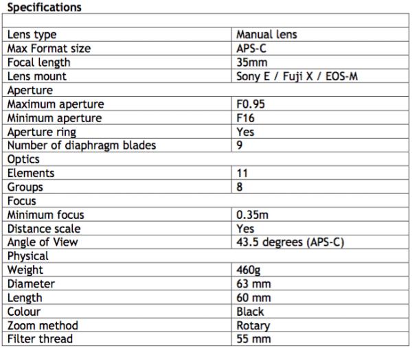 Zhongyi-Mitakon-Speedmaster-35mm-f0.95-Mark-II-mirrorless-lens-technical-specifications