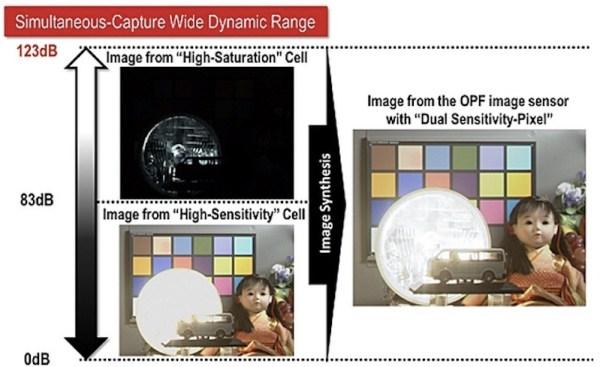 panasonic-develops-organic-sensor-with-global-shutter-00