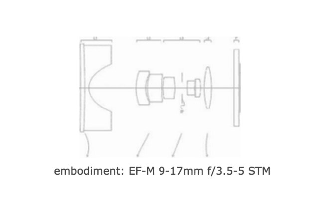 Canon EF-M 9-17mm f/3.5-5 lens patent shows up online
