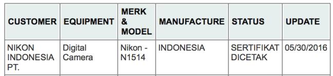 nikon-registered-new-n1514-model