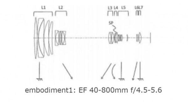 ef-40-800mm-f-4.5-5.6-lens-620x337