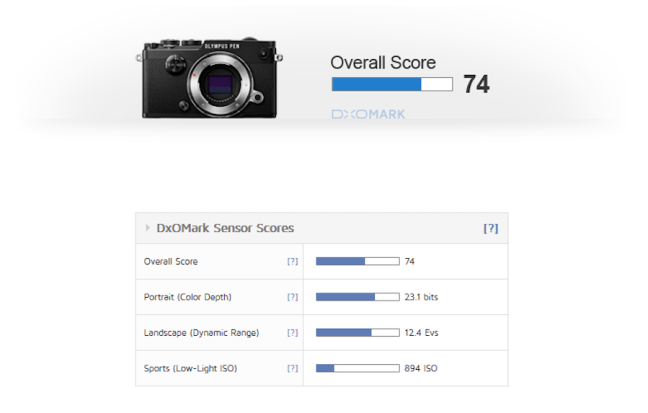 olympus-pen-f-test-results