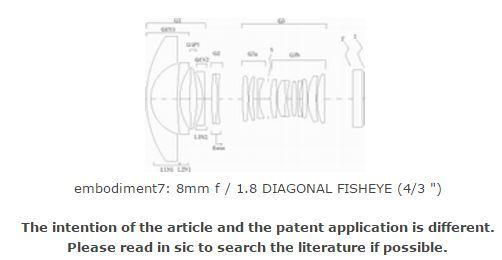 sigma-8mm-f1-8-fisheye-mft-lens-patent