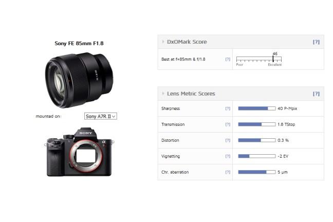 Sony FE 85mm f/1.8 Lens Test Results: Better than Batis 1.8/85