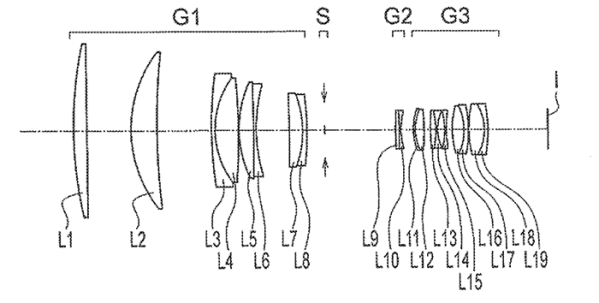 New Patent: Olympus 400mm f/4.0 MFT lens