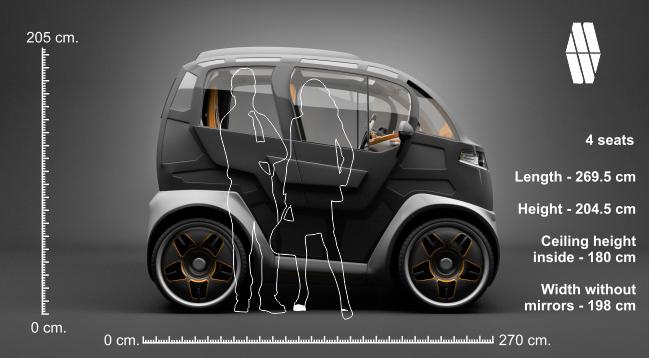 Mirrow-Cars-Size