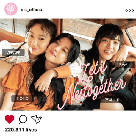 SiS-instagram-300x300 SiS Members Profile and Facts