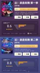 Street-Dance-Of-China-3-rating Street Dance Of China 3 rating