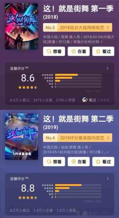 Street-Dance-Of-China-3-rating-164x300 Street Dance Of China 3 Might Just Be One Of The Best Variety Shows This Year