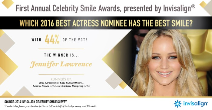 INV_Celeb Survey_2Best Actress_V5.0