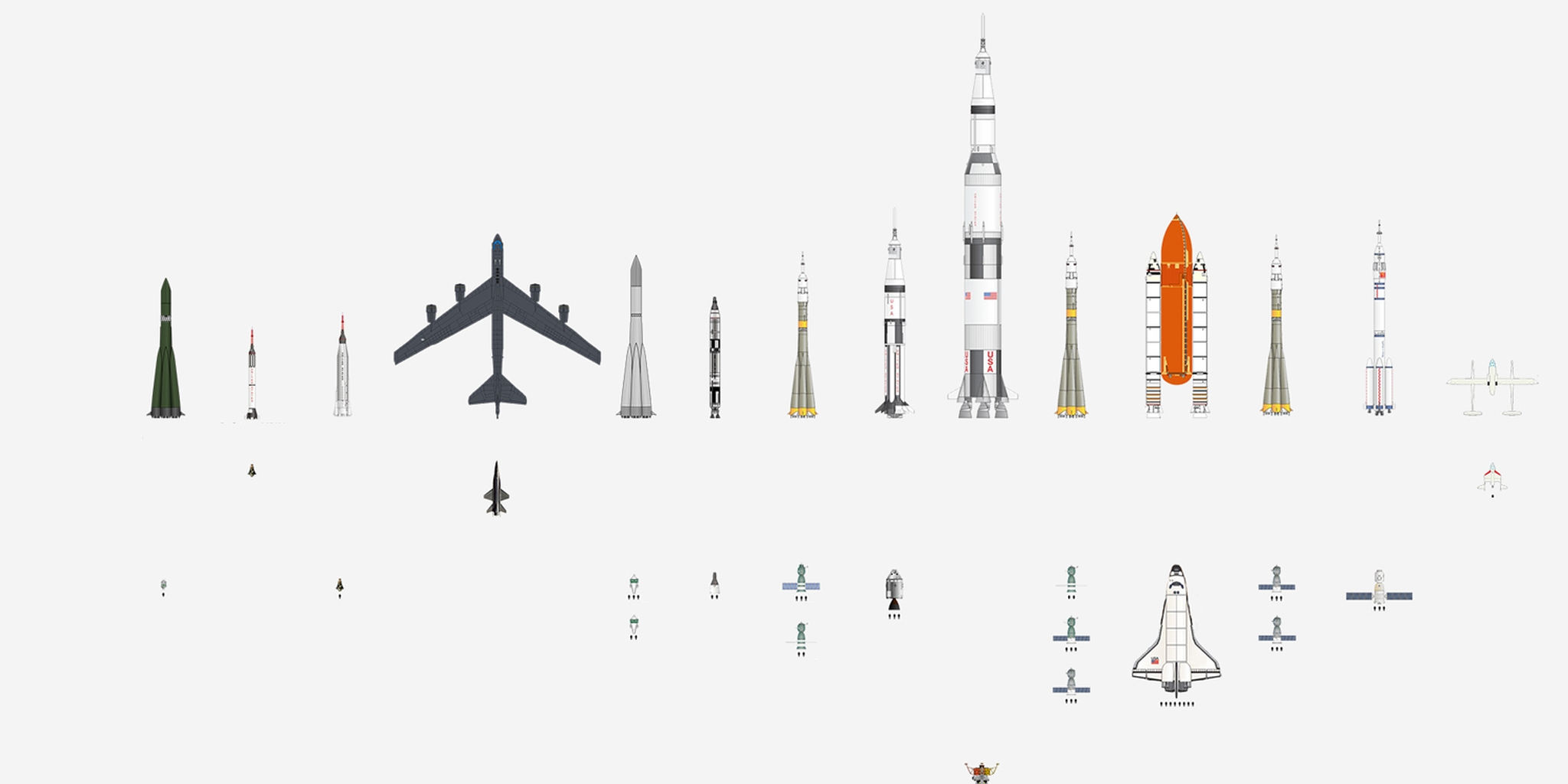 Here S What Every Manned Spacecraft In History Looks Like