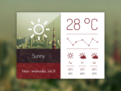 Free Weather Forecast Dashboard PSD