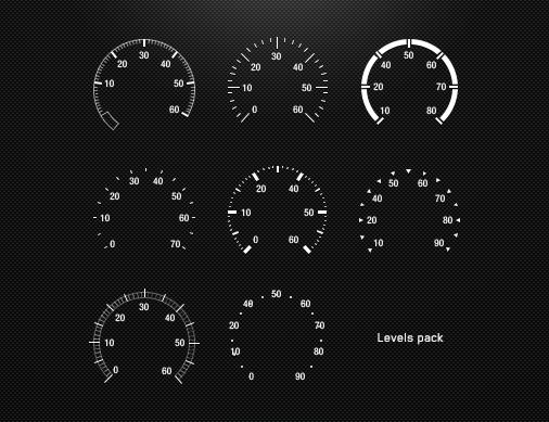 Levels PSD Odometer Gauges