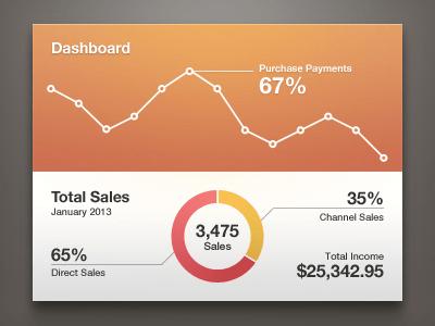 PSD-Dashboard UI Design
