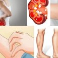 signs of kidney damage
