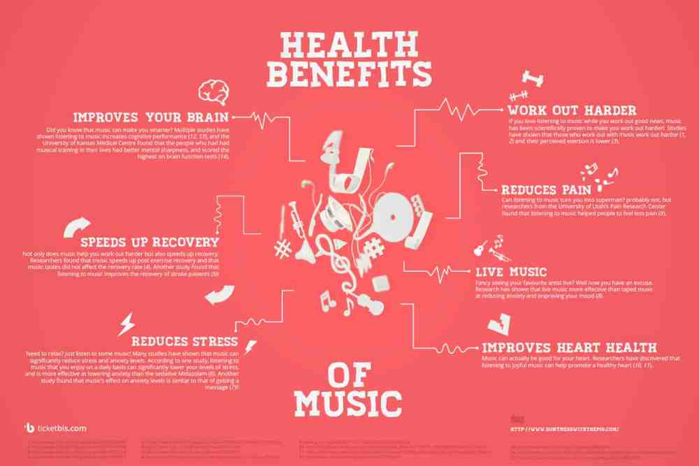 music improves health