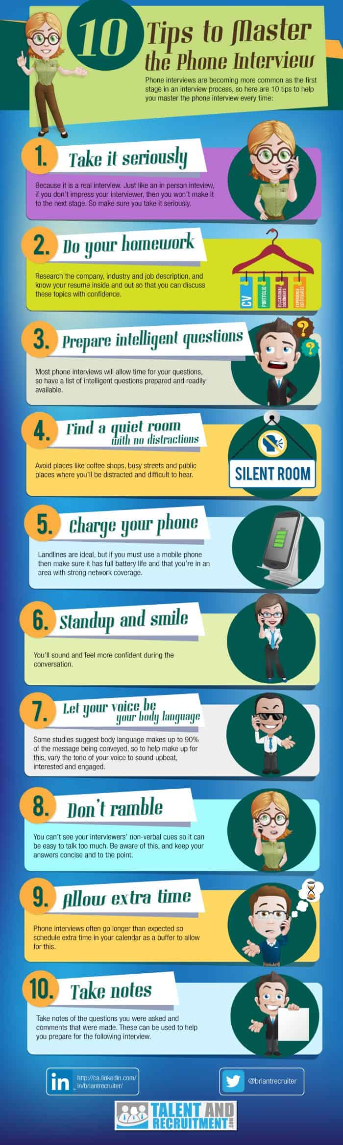 Tips to master the phone interview