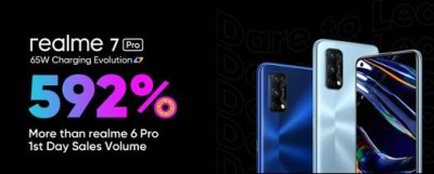 realme Looks to Capture Infinity with the all new realme 8 Series