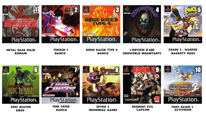 Meilleurs jeux PS1