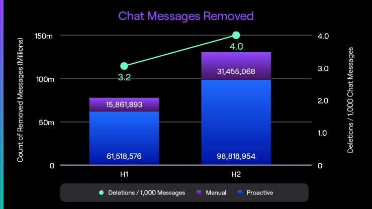 Twitch-messages-canceled-2020