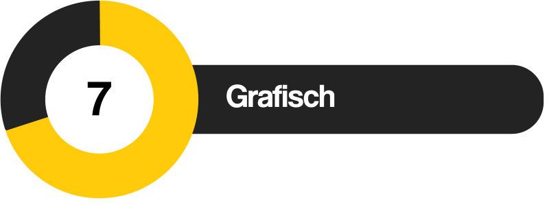 Review Grafisch 7