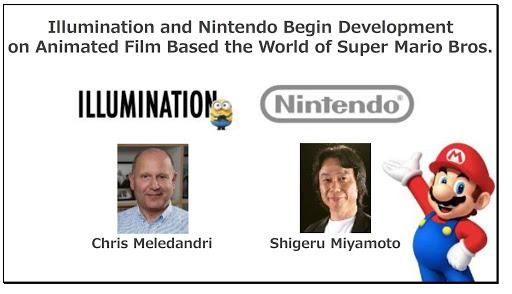 Mario Film aankondiging