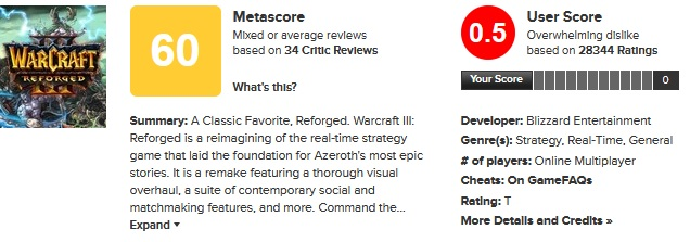 Reforged Metascore