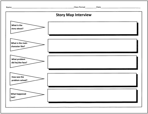 Think Pair Share Template all categories my reflective blog the – Think Pair Share Worksheet