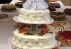 Cake Making Business