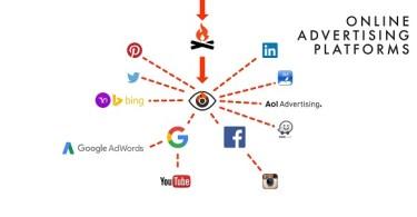 Online Advertising Platforms In Nigeria