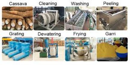 How To Start Garri Processing Business In Nigeria